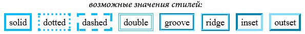 возможные значения свойства border-style