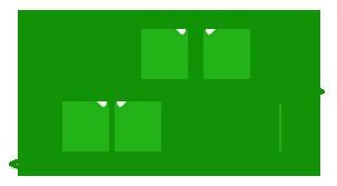 Иерархия (дерево) элементов в html-документе